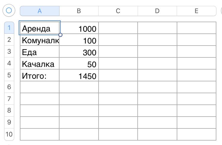 Таблица с формулой итого