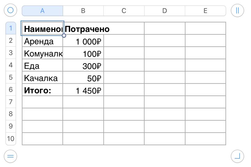 Таблица с формтами
