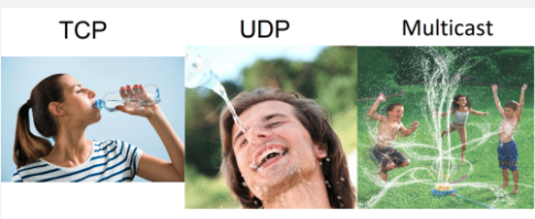 Мем про TCP и UDP