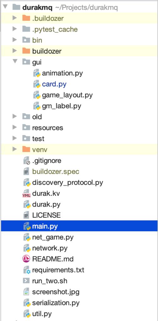 Структура папок и файлов проекта